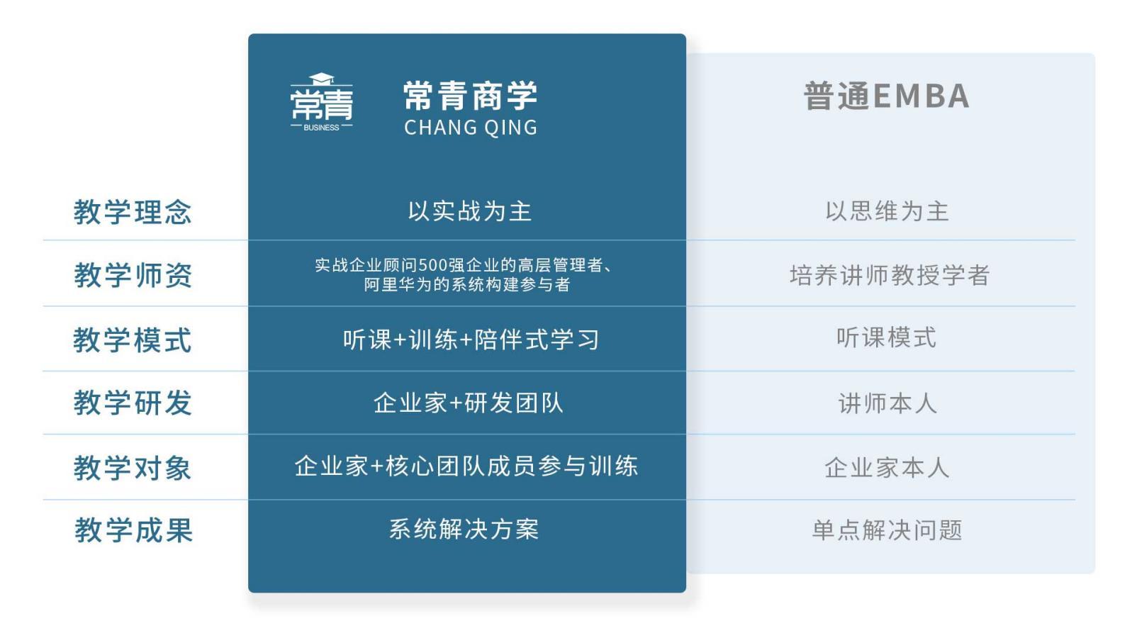 第七届中国民营经济发展高峰论坛